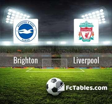 Podgląd zdjęcia Brighton & Hove Albion - Liverpool FC