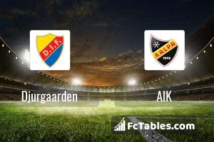 Preview image Djurgaarden - AIK