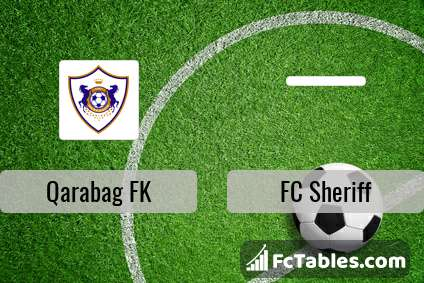 Qarabag fk fc sheriff livescores result champions league for Championship league table 99 00