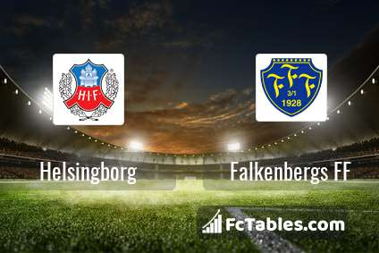 Preview image Helsingborg - Falkenbergs FF