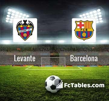 Anteprima della foto Levante - Barcelona