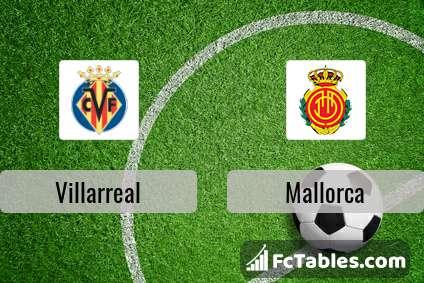 Podgląd zdjęcia Villarreal - Mallorca