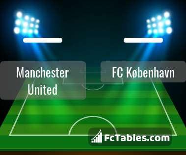 Podgląd zdjęcia Manchester United - FC Kopenhaga