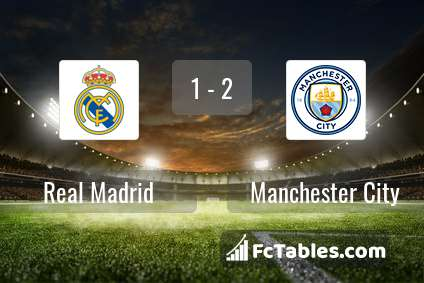 Anteprima della foto Real Madrid - Manchester City
