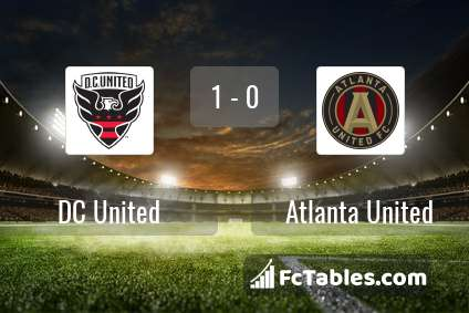 Preview image DC United - Atlanta United