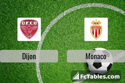 Anteprima della foto Dijon - Monaco