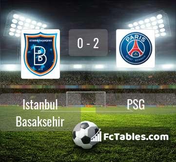 Preview image Istanbul Basaksehir - PSG