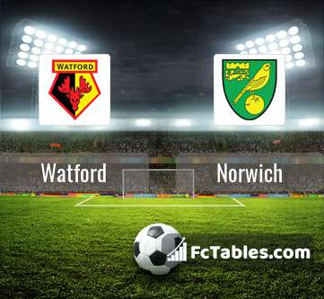 Preview image Watford - Norwich