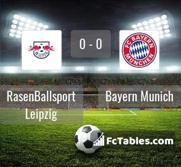 Anteprima della foto RasenBallsport Leipzig - Bayern Munich