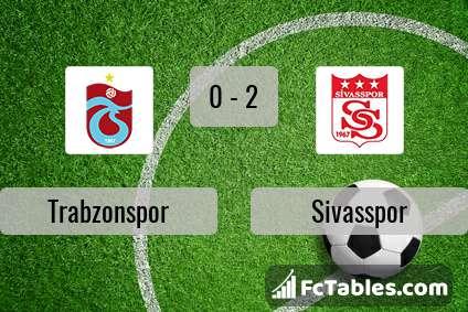 Preview image Trabzonspor - Sivasspor