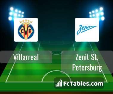 Preview image Villarreal - Zenit St. Petersburg
