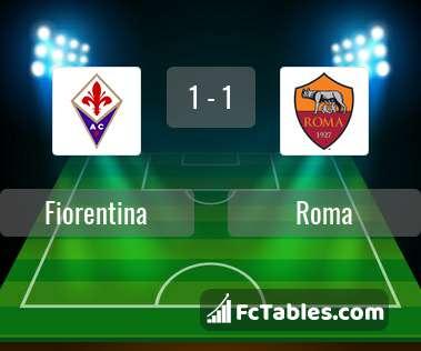 Anteprima della foto Fiorentina - Roma