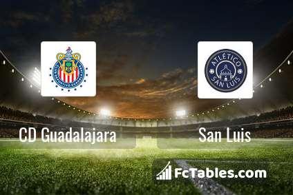 CD Guadalajara San Luis H2H