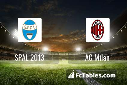 Preview image SPAL 2013 - AC Milan