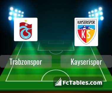Podgląd zdjęcia Trabzonspor - Kayserispor