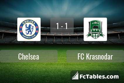 Podgląd zdjęcia Chelsea - FK Krasnodar