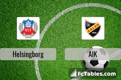 Preview image Helsingborg - AIK
