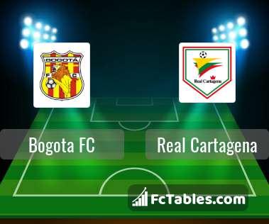 Bogota FC Real Cartagena H2H