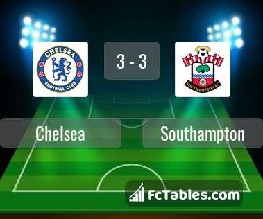Anteprima della foto Chelsea - Southampton