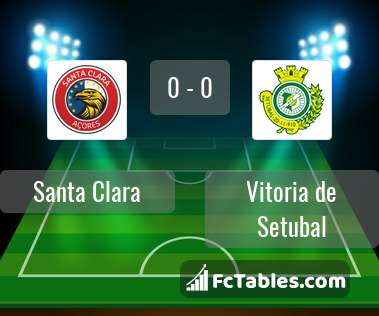 Preview image Santa Clara - Vitoria de Setubal