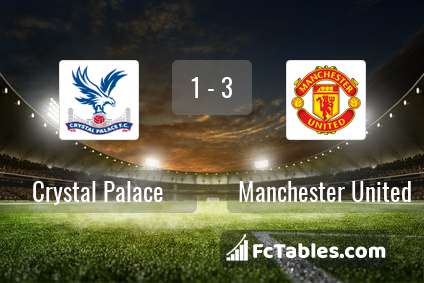 Anteprima della foto Crystal Palace - Manchester United