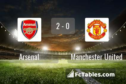 Preview image Arsenal - Manchester United