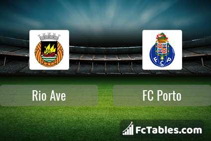 Preview image Rio Ave - FC Porto