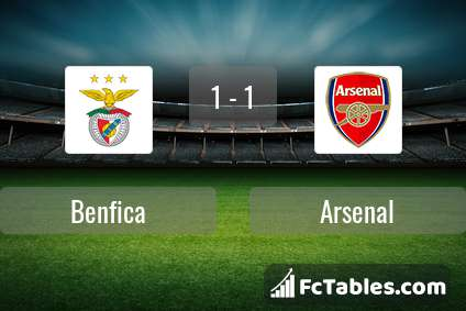 Preview image Benfica - Arsenal