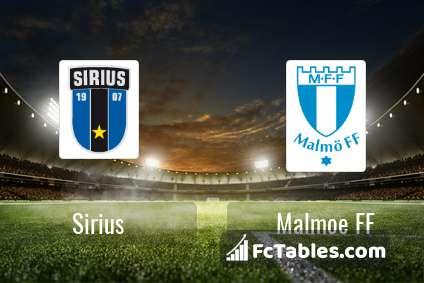 Preview image Sirius - Malmoe FF
