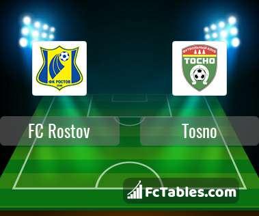 Preview image FC Rostov - Tosno
