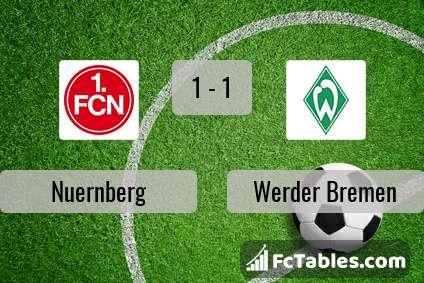 Preview image Nuernberg - Werder Bremen