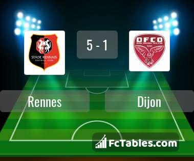 Preview image Rennes - Dijon