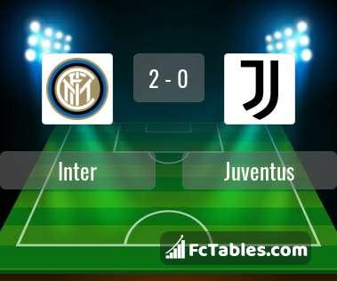 Preview image Inter - Juventus