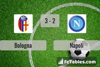 Preview image Bologna - Napoli