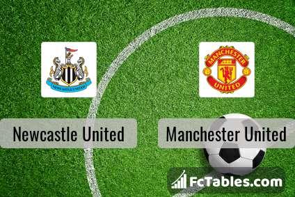 Anteprima della foto Newcastle United - Manchester United