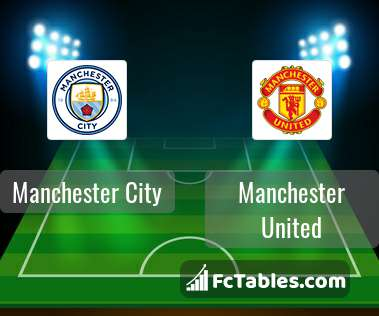 Preview image Manchester City - Manchester United