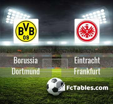 Anteprima della foto Borussia Dortmund - Eintracht Frankfurt