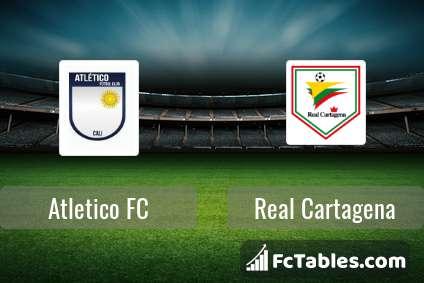 Atletico FC Real Cartagena H2H