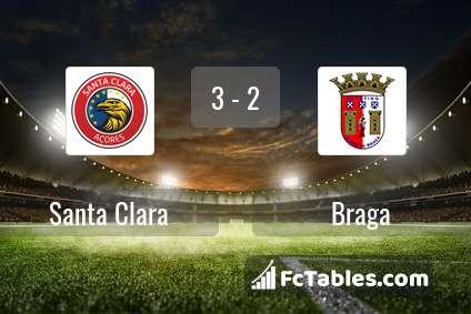 Anteprima della foto Santa Clara - Braga