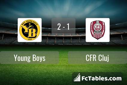 Preview image Young Boys - CFR Cluj
