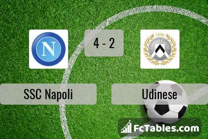 Podgląd zdjęcia SSC Napoli - Udinese